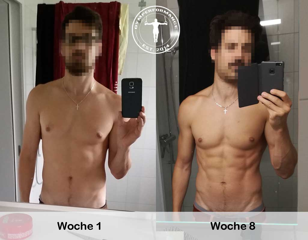 Definition - Sichtbares Sixpack in 8 Wochen