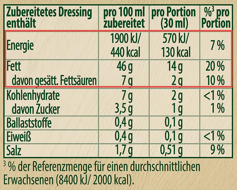 Abnehmen - Nährwerte Salatsauce