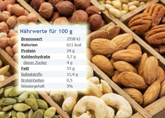Abnehmen - Nüsse enthalten eine Menge Kalorien