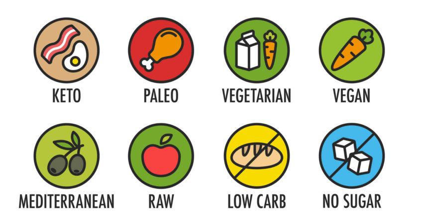 Welches ist die beste Diät?