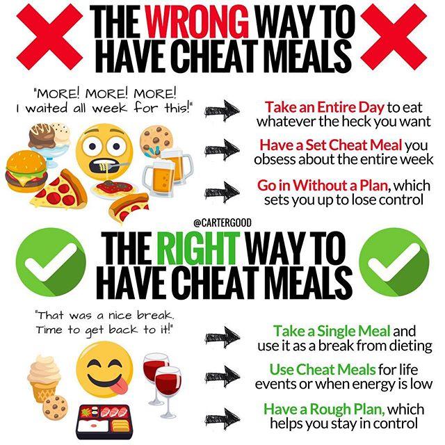 Ein wöchentliches Cheat Meal ist durchaus die bessere Lösung als Cheat Days!