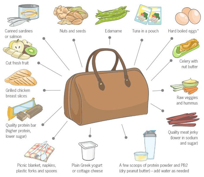 Der regelmässige Konsum von Mahlzeiten hilft Heisshungerattacken zu vermeiden!