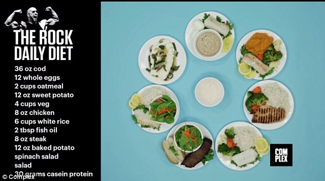 Ernährungsplan von Dwayne Jonhson