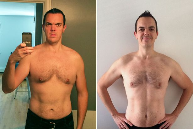 The Rock Fitnessprogramm - 30 Tage Transformation