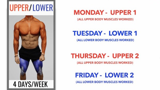 Upper/Lower Trainingsplan